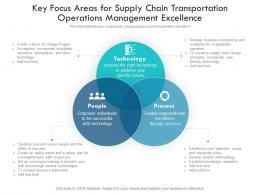 Key Focus Areas For Supply Chain Transportation Operations Management Excellence