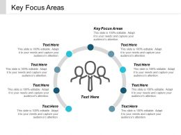 Key Focus Areas Ppt Powerpoint Presentation Styles Model Cpb