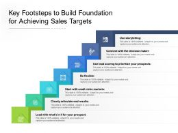 Key Footsteps To Build Foundation For Achieving Sales Targets