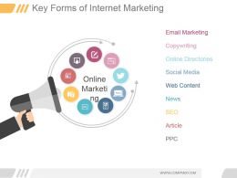 Key Forms Of Internet Marketing Powerpoint Slide Clipart