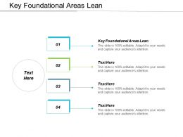 Key Foundational Areas Lean Ppt Powerpoint Presentation Ideas Graphics Template Cpb