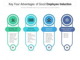 Key Four Advantages Of Good Employee Induction