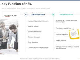 Key Function Of HRIS Management Ppt Powerpoint Presentation Ideas Guide