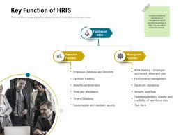 Key Function Of HRIS Simplify Ppt Powerpoint Presentation Layouts Visual Aids