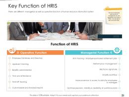 Key Function Of HRIS Technology Disruption In HR System Ppt Download