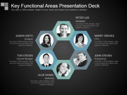 Key Functional Areas Presentation Deck
