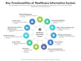 Key Functionalities Of Healthcare Information System