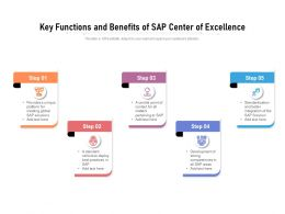 Key Functions And Benefits Of Sap Center Of Excellence