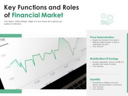 Key Functions And Roles Of Financial Market