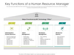 Key Functions Of A Human Resource Manager