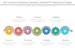 Key Functions Of Business Operations Template Ppt Background Images