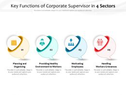 Key Functions Of Corporate Supervisor In 4 Sectors
