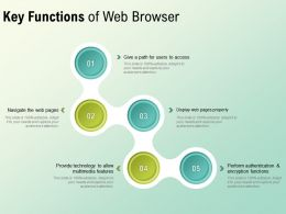 Key Functions Of Web Browser