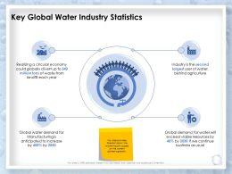 Key Global Water Industry Statistics Circular Economy Ppt Presentation Rules