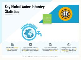 Key Global Water Industry Statistics Demand Ppt Powerpoint Presentation Slides Elements
