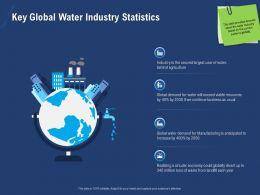Key Global Water Industry Statistics Increase Powerpoint Presentation Layout Ideas