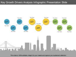 Key Growth Drivers Analysis Infographic Presentation Slide