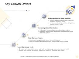 Key Growth Drivers Digital Business Management Ppt Pictures