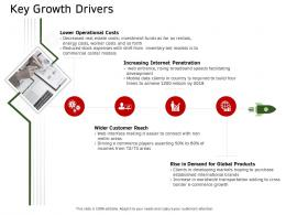 Key Growth Drivers Ecommerce Solutions Ppt Brochure