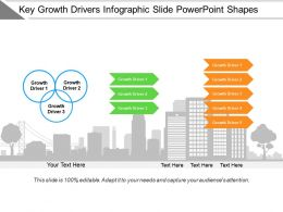 Key Growth Drivers Infographic Slide Powerpoint Shapes
