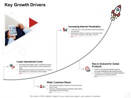 Key Growth Drivers Internet Business Management Ppt Powerpoint Presentation Infographics