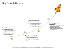 Key Growth Drivers Online Trade Management Ppt Guidelines