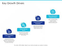 Key Growth Drivers Speeds Facilitating Ppt Powerpoint Presentation Show Maker