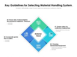 Key Guidelines For Selecting Material Handling System