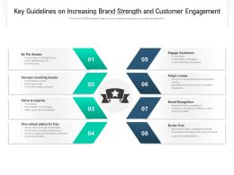 Key Guidelines On Increasing Brand Strength And Customer Engagement