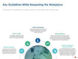 Key Guidelines While Reopening The Workplace Ppt Powerpoint Presentation Ideas