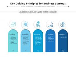 Key Guiding Principles For Business Startups