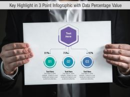 Key Highlight In 3 Point Infographic With Data Percentage Value