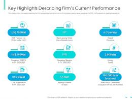 Key Highlights Describing Firms Current Performance Integrating CSR Ppt Designs