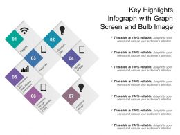 Key Highlights Infograph With Graph Screen And Bulb Image