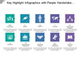 Key Highlights Infographics
