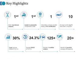 key_highlights_ppt_model_graphics_template_Slide01