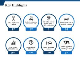 Key Highlights Ppt Presentation