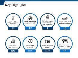 key_highlights_ppt_presentation_Slide01