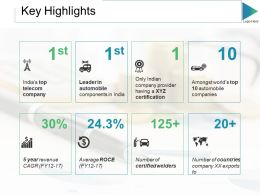 Key Highlights Ppt Slides Microsoft