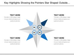 Key Highlights Showing The Pointers Star Shaped Outside The Circle