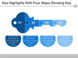 Key Highlights With Four Steps Showing Key