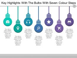 Key Highlights With The Bulbs With Seven Colour Steps