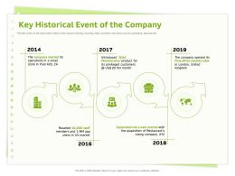 Key Historical Event Of The Company Kingdom Ppt Powerpoint Presentation File Example Introduction