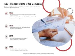 Key Historical Events Of The Company Audience Attention Ppt Powerpoint Presentation File Graphics