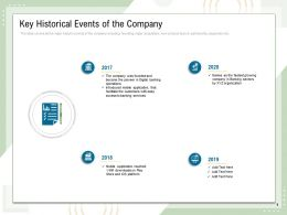 Key Historical Events Of The Company Digital Banking Operations Powerpoint Presentation Grid