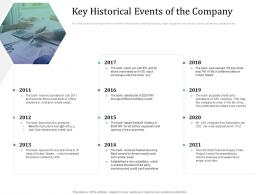 Key Historical Events Of The Company Investment Pitch Raise Funds Financial Market Ppt Show
