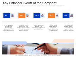 Key Historical Events Of The Company Mezzanine Capital Funding Pitch Deck Ppt Gallery Outline