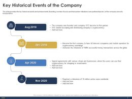 Key Historical Events Of The Company Money Ppt Powerpoint Presentation Outline Slide