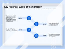 Key Historical Events Of The Company Organization Ppt Powerpoint Presentation Example Introduction