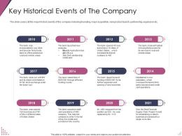 Key Historical Events Of The Company Pitch Deck For After Market Investment Ppt Portrait